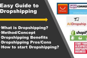 Dropshipping Business Easy Guide 2020